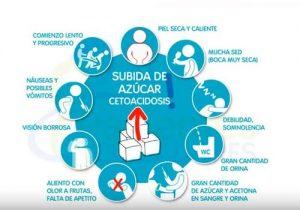 Cetoacidosis diabética coma